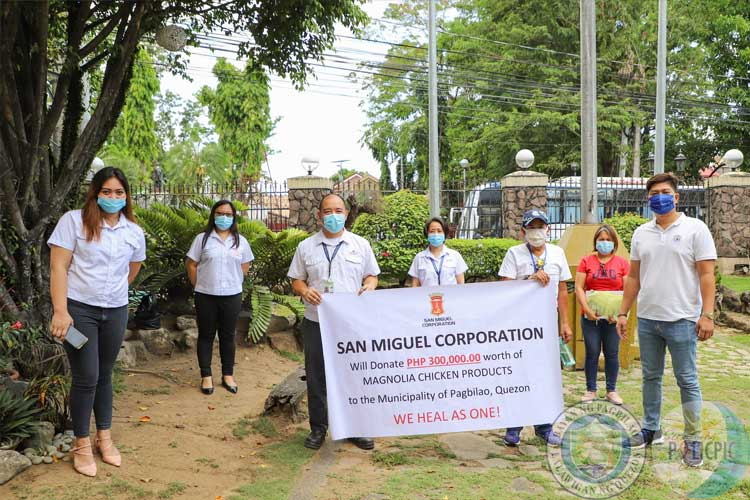 Donations of San Miguel Corporation